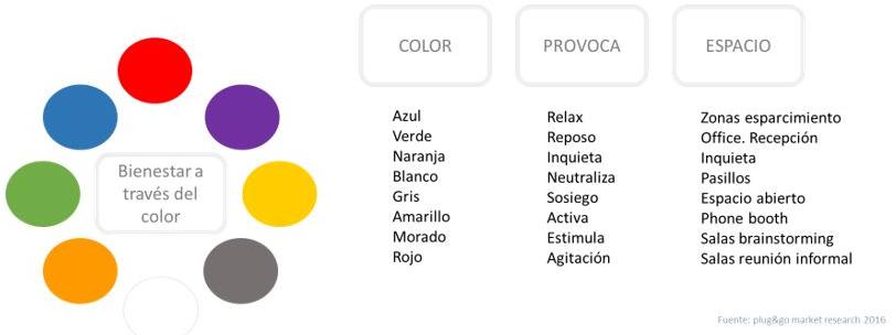color corporativo